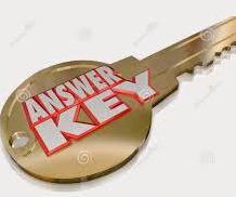 display key